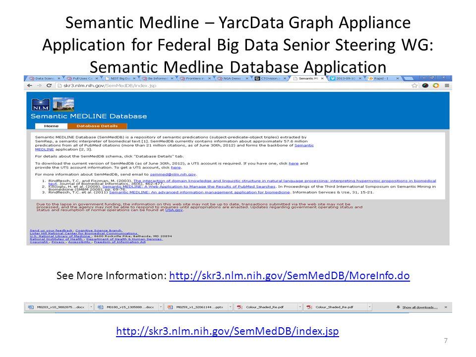 Semantic Medline – YarcData Graph Appliance Application for Federal Big Data Senior Steering WG: Semantic Medline Database Application 7 http://skr3.nlm.nih.gov/SemMedDB/index.jsp See More Information: http://skr3.nlm.nih.gov/SemMedDB/MoreInfo.dohttp://skr3.nlm.nih.gov/SemMedDB/MoreInfo.do