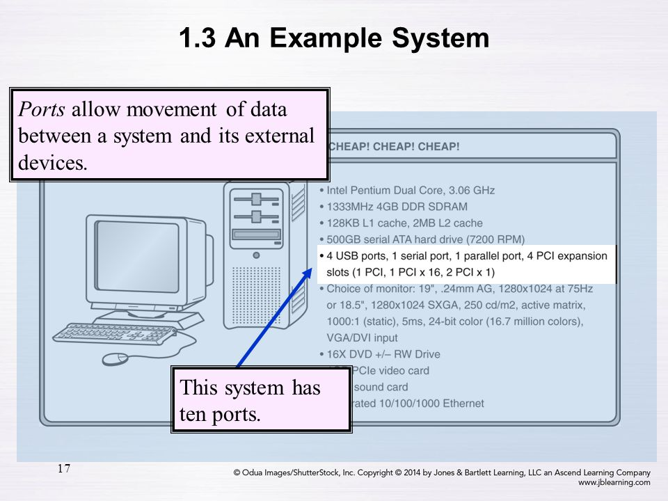 17 1.3 An Example System This system has ten ports. Ports allow movement of data between a system and its external devices.