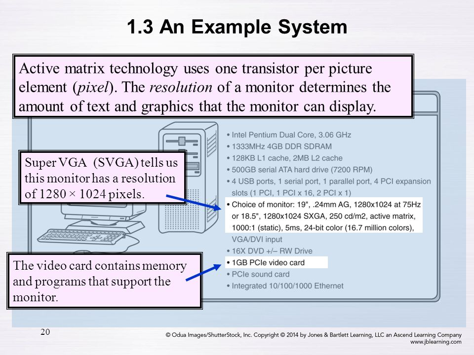 20 1.3 An Example System Active matrix technology uses one transistor per picture element (pixel). The resolution of a monitor determines the amount o