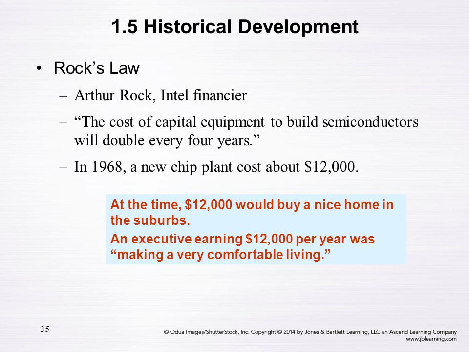 """35 Rock's Law –Arthur Rock, Intel financier –""""The cost of capital equipment to build semiconductors will double every four years."""" –In 1968, a new chi"""