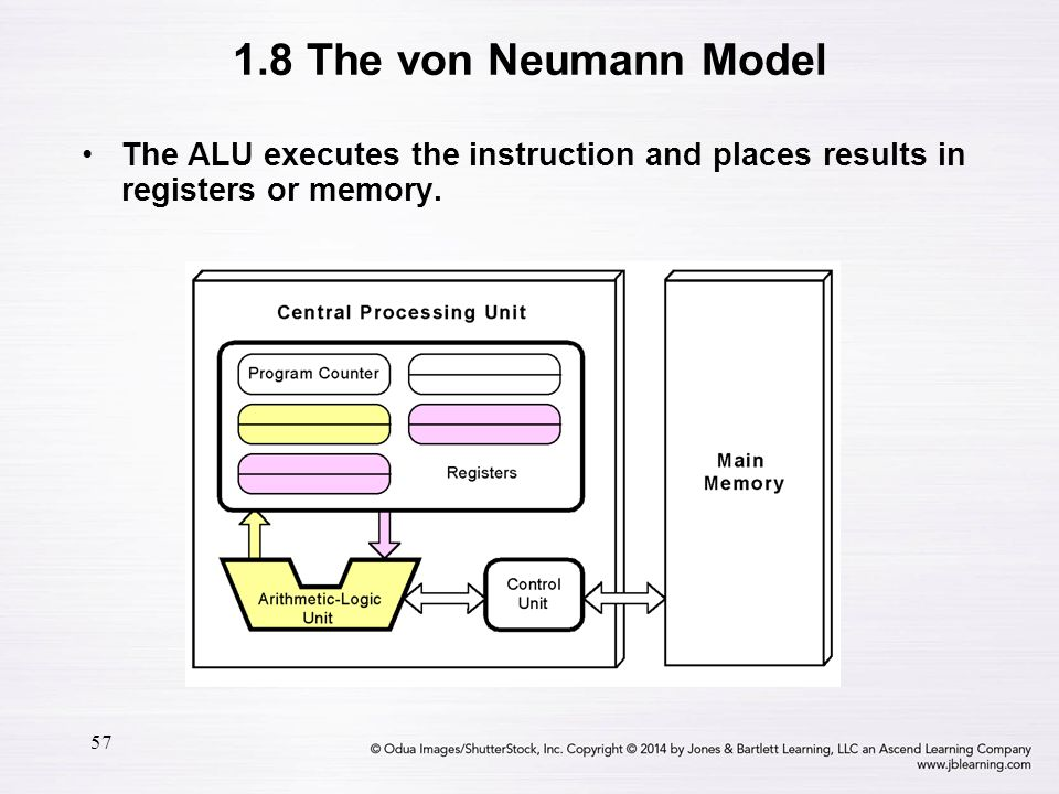 57 The ALU executes the instruction and places results in registers or memory. 1.8 The von Neumann Model
