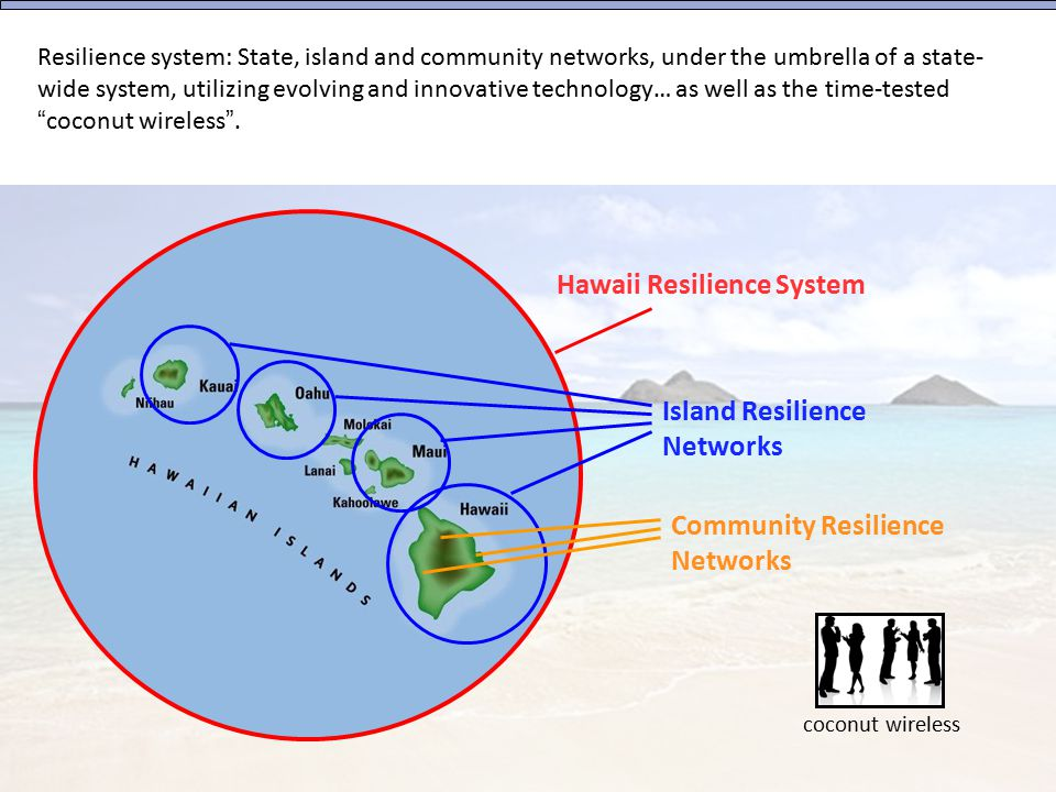 Hawaii Resilience System Resilience system: State, island and community networks, under the umbrella of a state- wide system, utilizing evolving and innovative technology… as well as the time-tested coconut wireless .