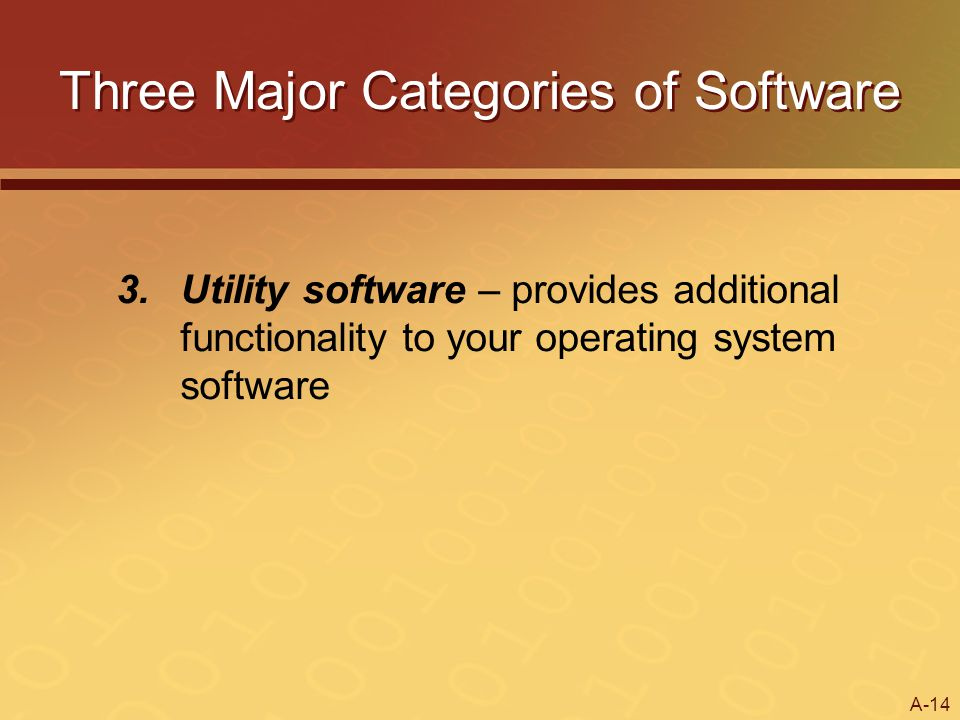A-14 Three Major Categories of Software 3.Utility software – provides additional functionality to your operating system software