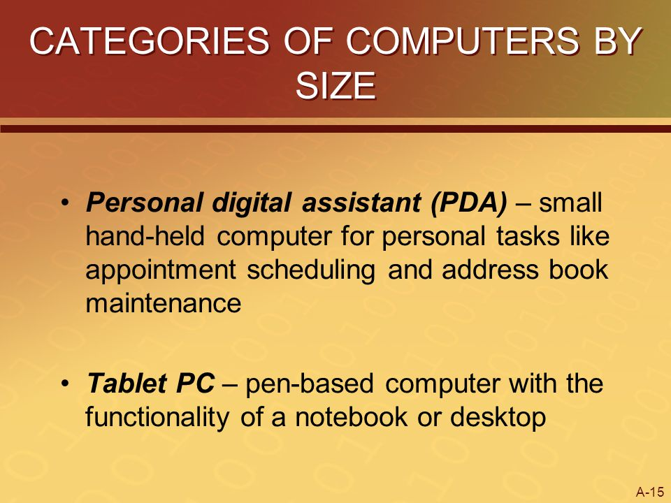 A-15 CATEGORIES OF COMPUTERS BY SIZE Personal digital assistant (PDA) – small hand-held computer for personal tasks like appointment scheduling and ad