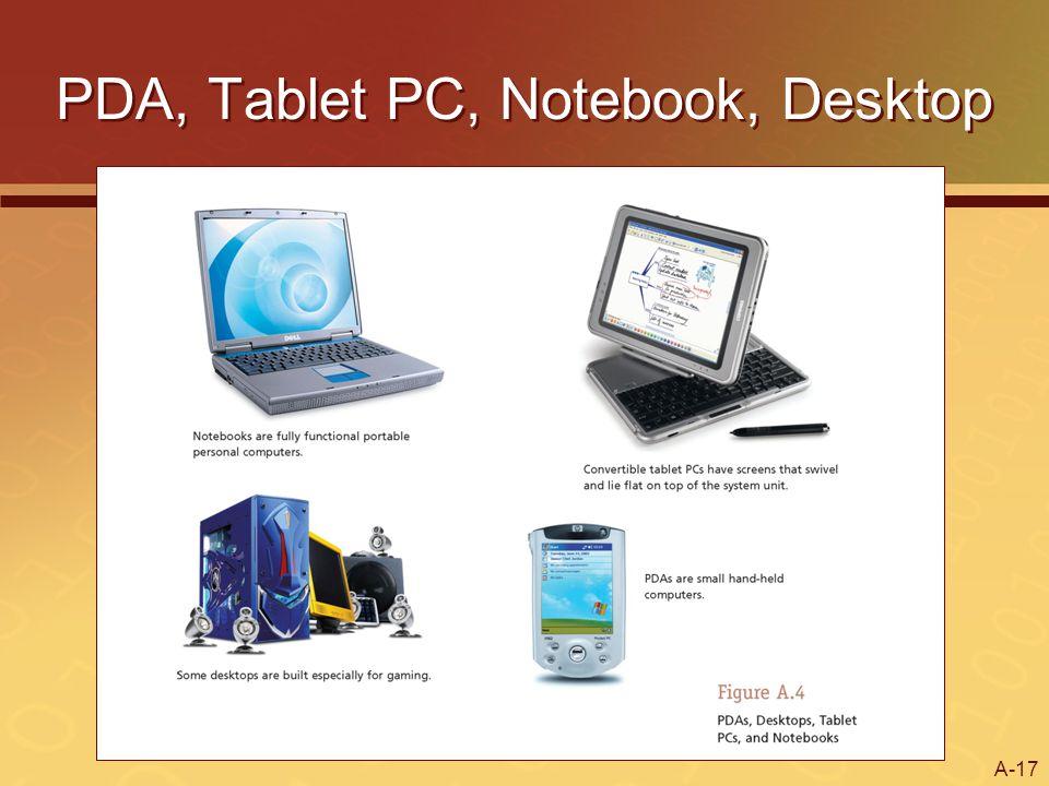 A-17 PDA, Tablet PC, Notebook, Desktop