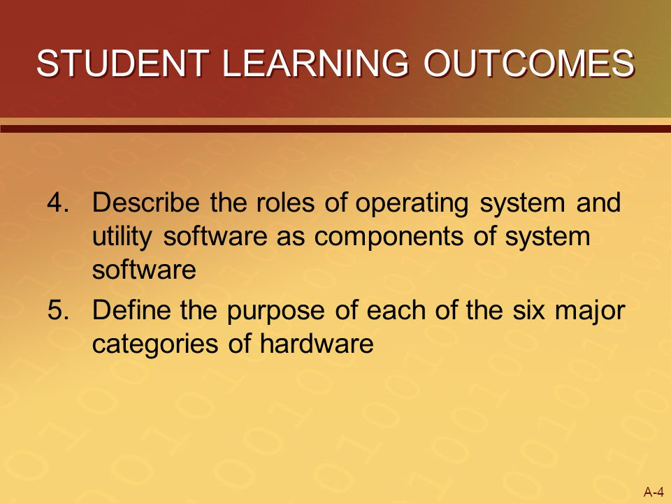A-4 STUDENT LEARNING OUTCOMES 4.Describe the roles of operating system and utility software as components of system software 5.Define the purpose of e