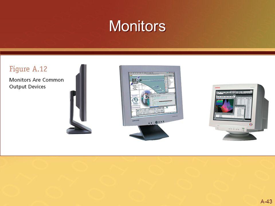 A-43 Monitors