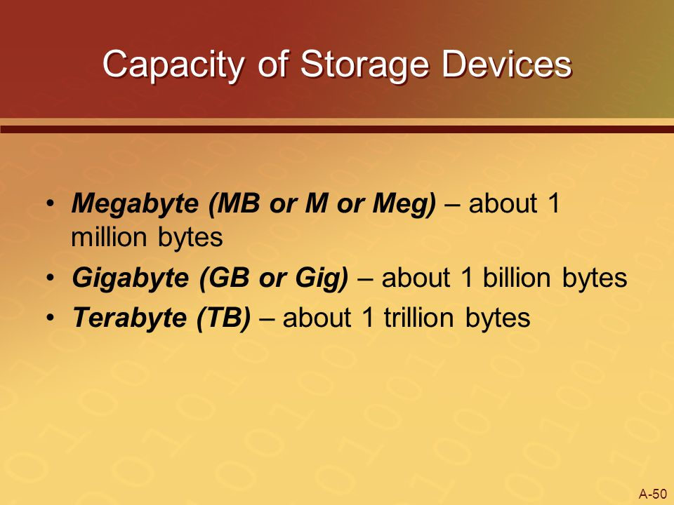 A-50 Capacity of Storage Devices Megabyte (MB or M or Meg) – about 1 million bytes Gigabyte (GB or Gig) – about 1 billion bytes Terabyte (TB) – about
