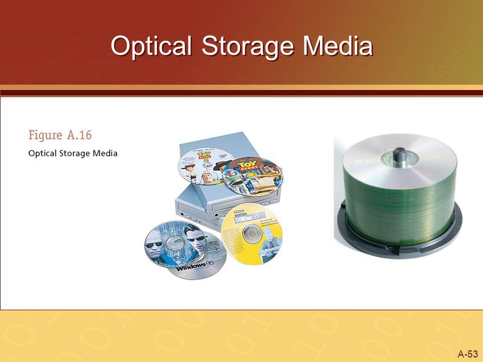 A-53 Optical Storage Media