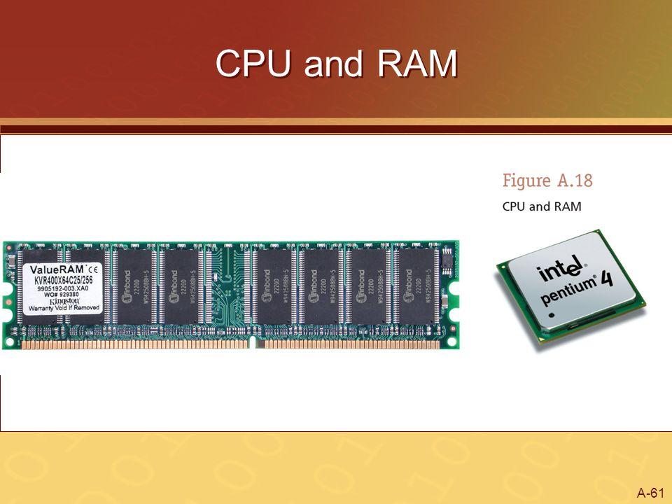 A-61 CPU and RAM