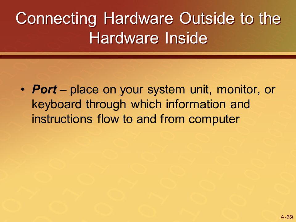 A-69 Connecting Hardware Outside to the Hardware Inside Port – place on your system unit, monitor, or keyboard through which information and instructi