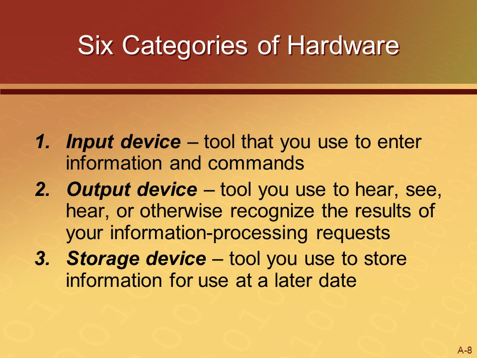 A-8 Six Categories of Hardware 1.Input device – tool that you use to enter information and commands 2.Output device – tool you use to hear, see, hear,