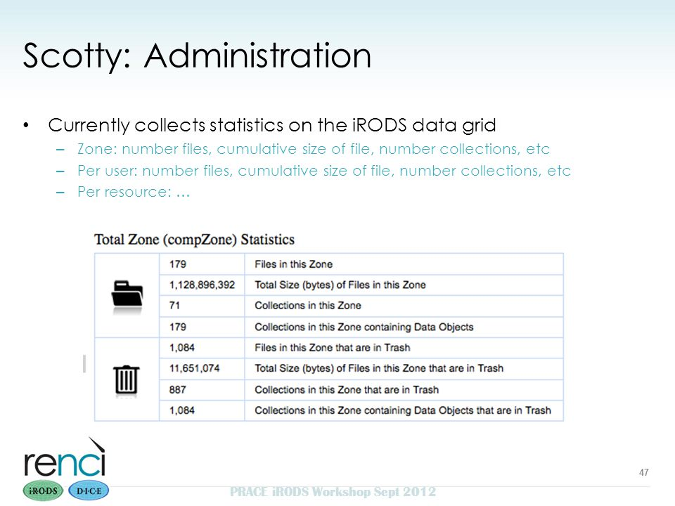 Currently collects statistics on the iRODS data grid – Zone: number files, cumulative size of file, number collections, etc – Per user: number files, cumulative size of file, number collections, etc – Per resource: … PRACE iRODS Workshop Sept 2012 47 Scotty: Administration