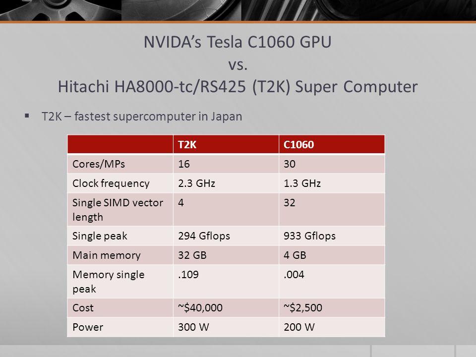 NVIDA's Tesla C1060 GPU vs. Hitachi HA8000-tc/RS425 (T2K) Super Computer  T2K – fastest supercomputer in Japan T2KC1060 Cores/MPs1630 Clock frequency