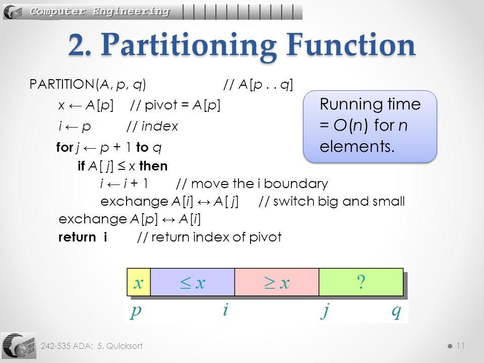 242-535 ADA: 5. Quicksort11 PARTITION(A, p, q) // A[p..