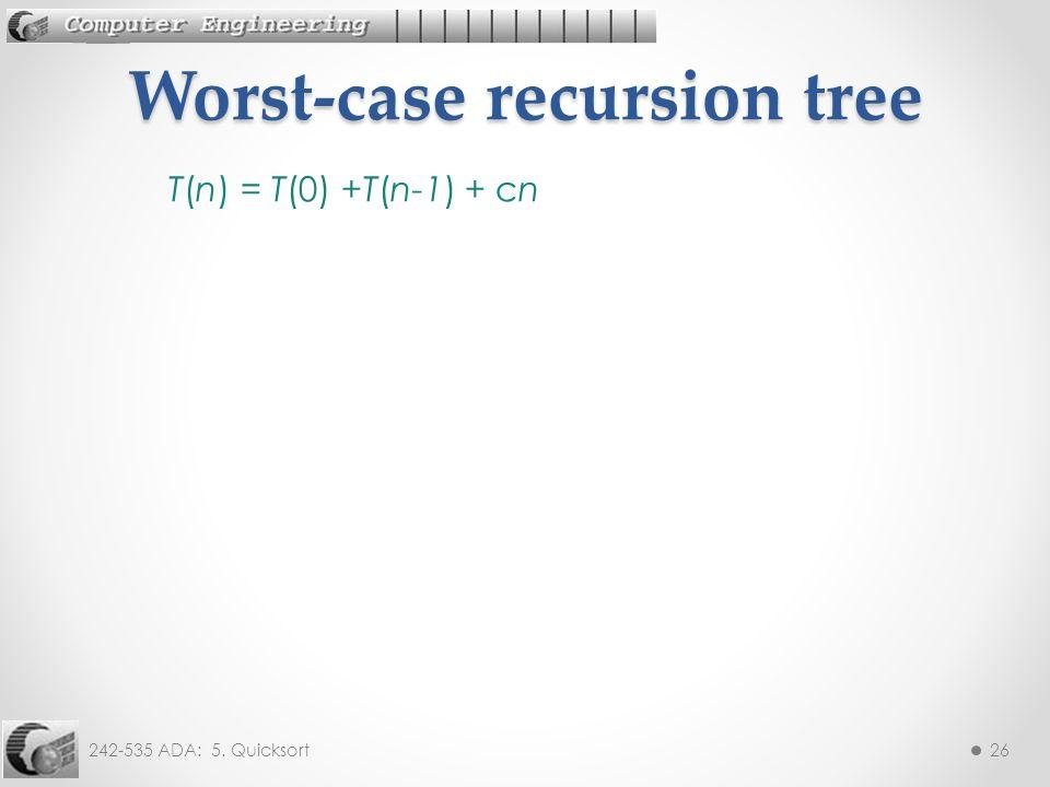 242-535 ADA: 5. Quicksort26 T(n) = T(0) +T(n-1) + cn Worst-case recursion tree