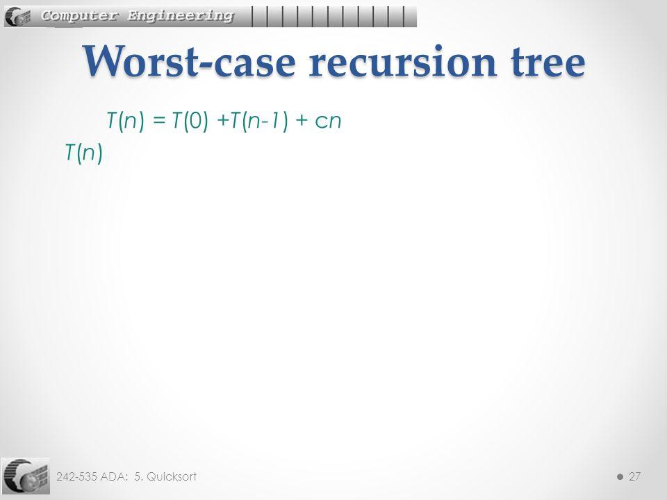 242-535 ADA: 5. Quicksort27 T(n) = T(0) +T(n-1) + cn T(n) Worst-case recursion tree