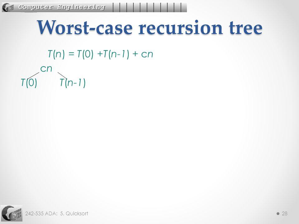 242-535 ADA: 5. Quicksort28 T(n) = T(0) +T(n-1) + cn cn T(0) T(n-1) Worst-case recursion tree