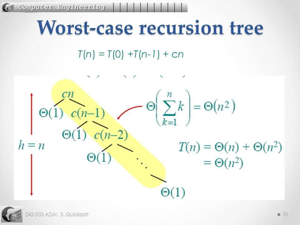 242-535 ADA: 5. Quicksort31 T(n) = T(0) +T(n-1) + cn Worst-case recursion tree