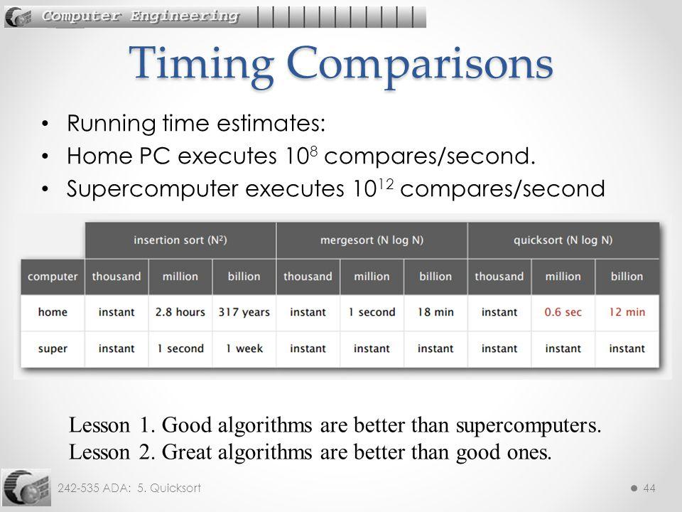 242-535 ADA: 5. Quicksort44 Running time estimates: Home PC executes 10 8 compares/second.