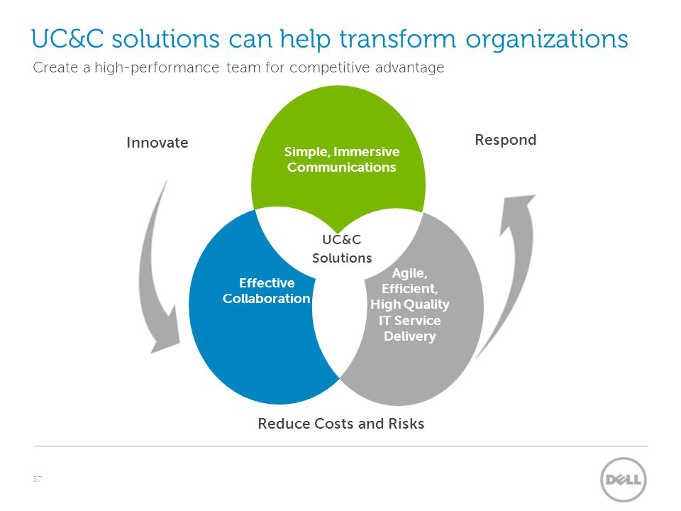 UC&C solutions can help transform organizations 37 Innovate Respond Create a high-performance team for competitive advantage Effective Collaboration Simple, Immersive Communications Agile, Efficient, High Quality IT Service Delivery Reduce Costs and Risks UC&C Solutions