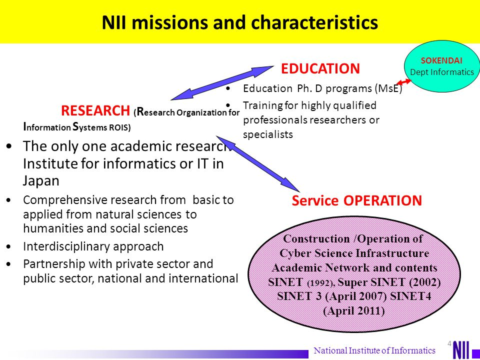 25 Japanese-French Laboratory for Informatics (JFLI) http://jfli.nii.ac.jp/ http://jfli.nii.ac.jp/ Created in December 2008/ started January 2009 Founding Members Japanese :NII, Tokyo University, Keio University French CNRS, Pierre&Marie Curie University Paris (UPMC) January 2012 transformed into UMI CNRS 3527 INRIA and Paris Sud University Joint UMI Topics 1 Next Generation Networks 2 Grid and High-Performance Computing 3.