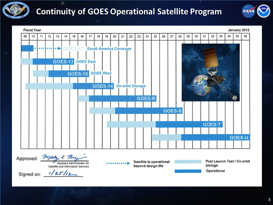 Continuity of GOES Operational Satellite Program Continuity of GOES Operational Satellite Program 3