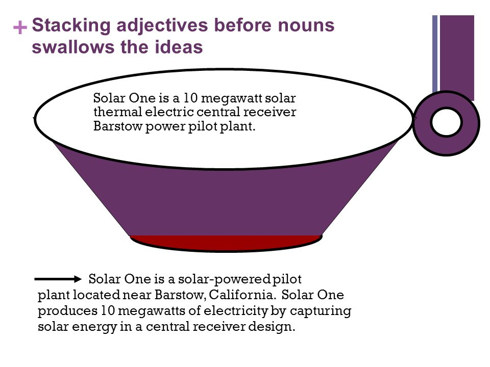 + Stacking adjectives before nouns swallows the ideas Solar One is a solar-powered pilot plant located near Barstow, California.