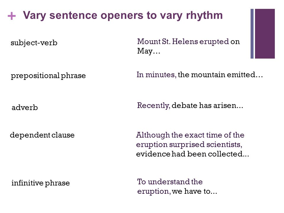 + Vary sentence openers to vary rhythm Mount St.