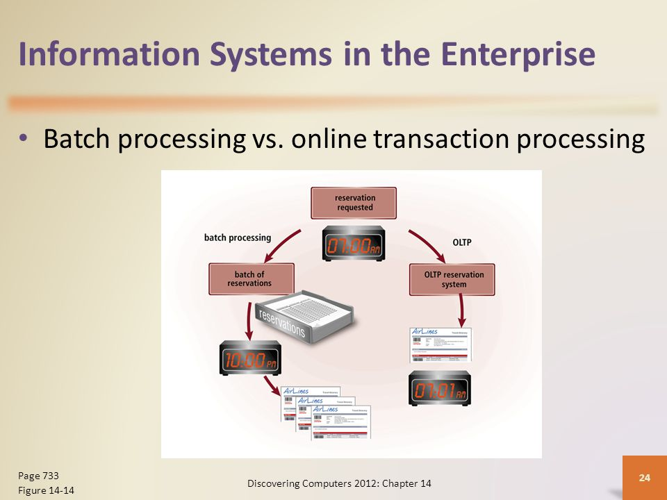 Information Systems in the Enterprise Management Information SystemDecision Support System Discovering Computers 2012: Chapter 14 25 Pages 734 – 735 Figures 14-15 – 14-16