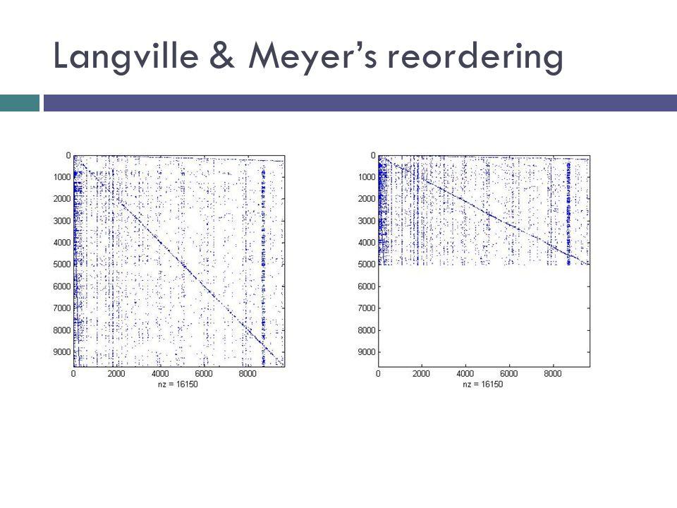 Langville & Meyer's reordering
