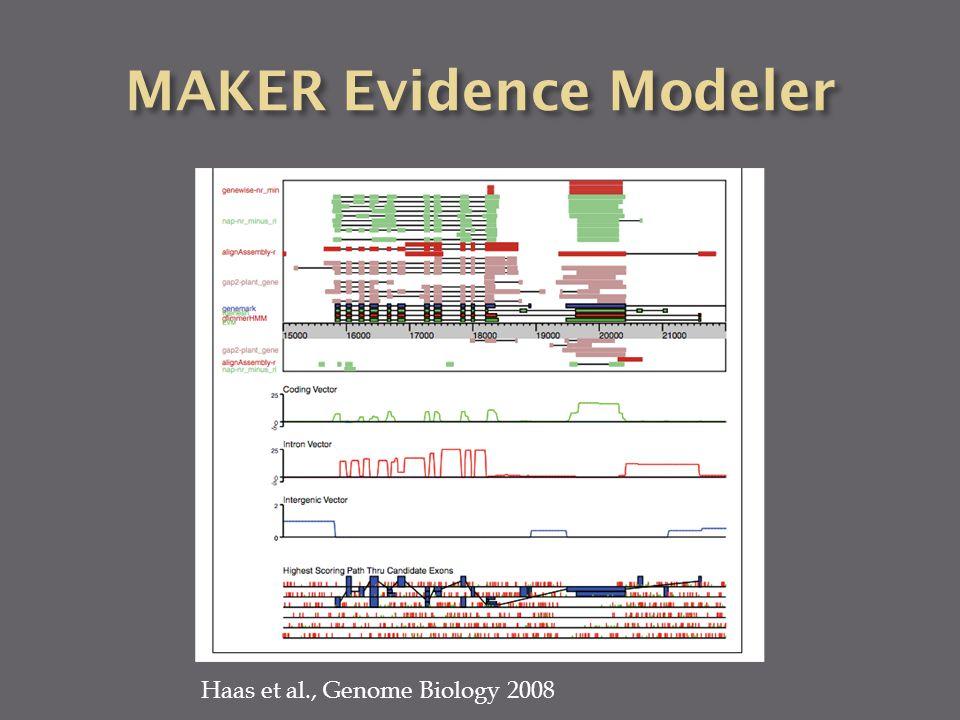 Haas et al., Genome Biology 2008