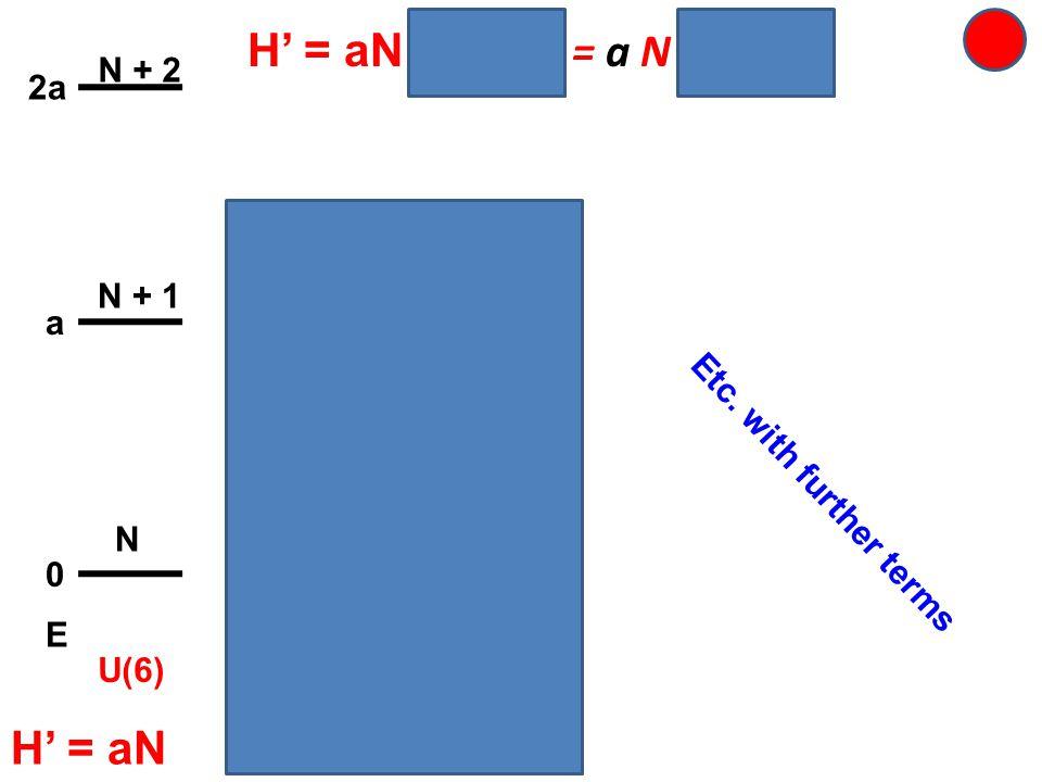 N N + 1 N + 2 ndnd 1 2 0 a 2a E 00 b 2b H' = aN + b d † d = a N + b n d U(6) U(5) H' = aN + b d † d Etc. with further terms