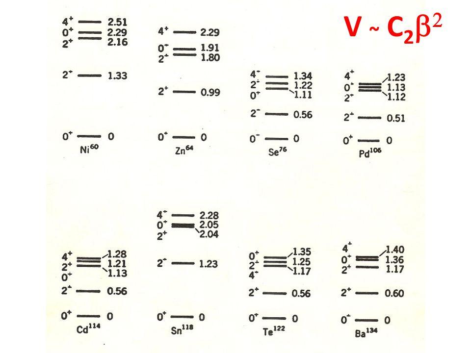 V ~ C 2  