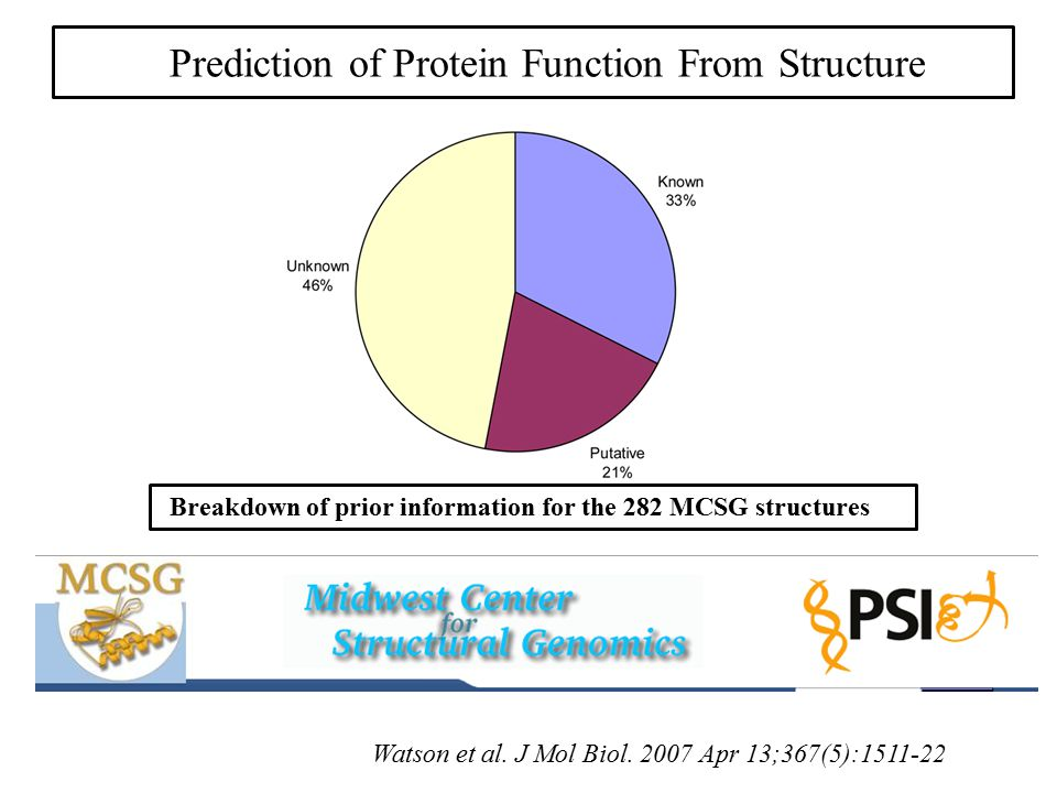 Prediction of Protein Function From Structure Watson et al.