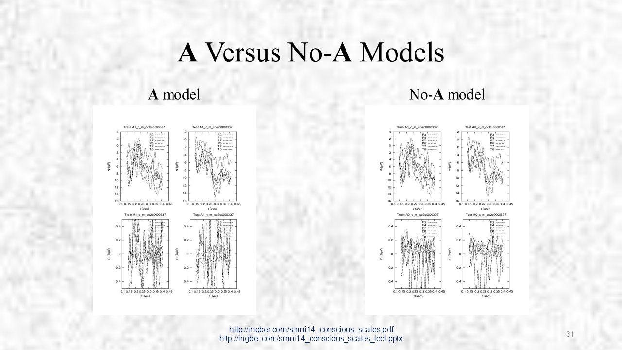 A Versus No-A Models A model No-A model http://ingber.com/smni14_conscious_scales.pdf http://ingber.com/smni14_conscious_scales_lect.pptx 31