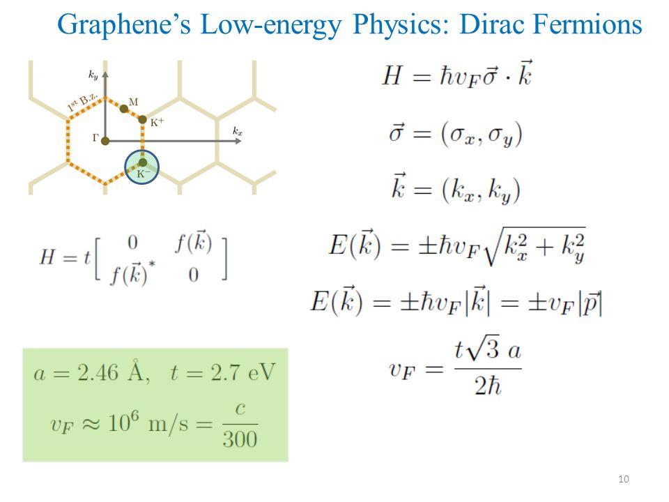 10 Graphene's Low-energy Physics: Dirac Fermions