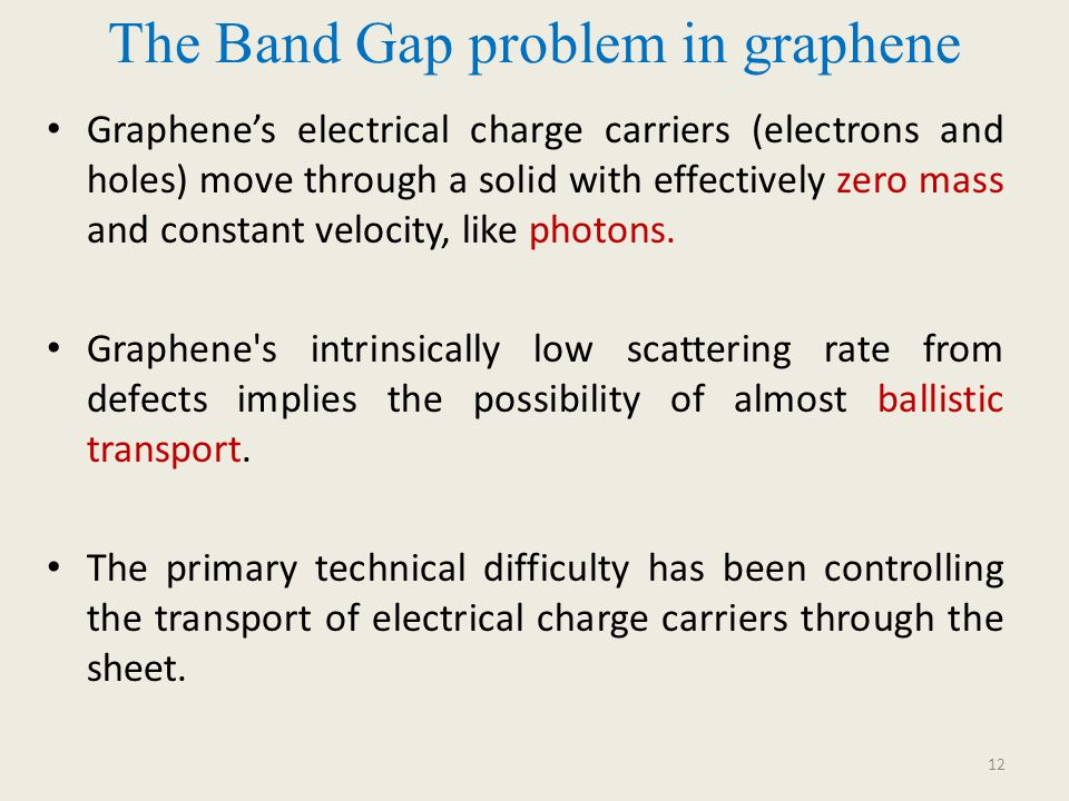The Band Gap problem in graphene Graphene's electrical charge carriers (electrons and holes) move through a solid with effectively zero mass and constant velocity, like photons.
