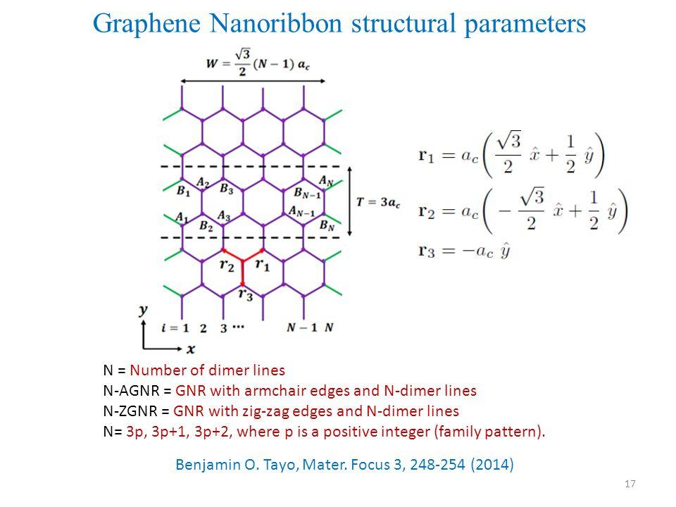 17 Graphene Nanoribbon structural parameters N = Number of dimer lines N-AGNR = GNR with armchair edges and N-dimer lines N-ZGNR = GNR with zig-zag edges and N-dimer lines N= 3p, 3p+1, 3p+2, where p is a positive integer (family pattern).
