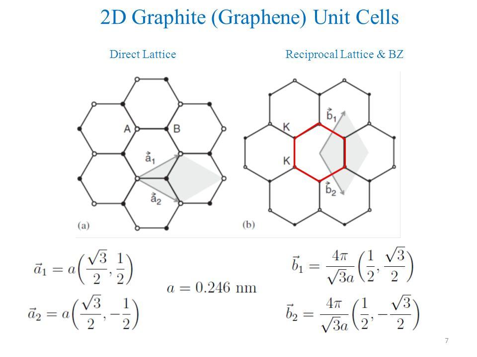 7 Direct LatticeReciprocal Lattice & BZ 2D Graphite (Graphene) Unit Cells