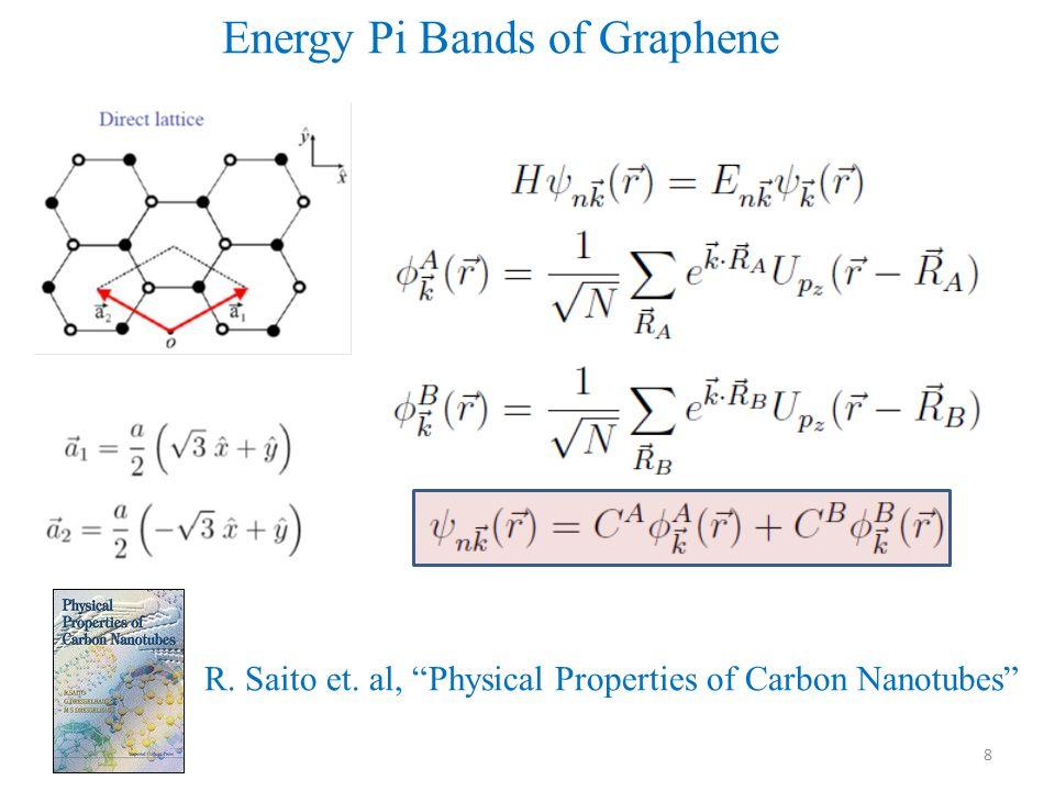 "8 Energy Pi Bands of Graphene R. Saito et. al, ""Physical Properties of Carbon Nanotubes"""
