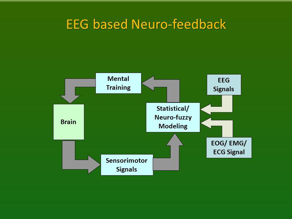 EEG based Neuro-feedback Mental Training Sensorimotor Signals Statistical/ Neuro-fuzzy Modeling EEG Signals EOG/ EMG/ ECG Signal Brain