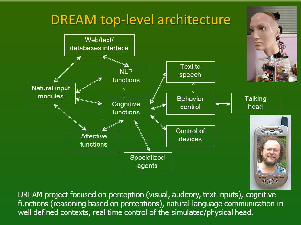 DREAM top-level architecture Natural input modules Cognitive functions Affective functions Web/text/ databases interface Behavior control Control of devices Talking head Text to speech NLP functions Specialized agents DREAM project focused on perception (visual, auditory, text inputs), cognitive functions (reasoning based on perceptions), natural language communication in well defined contexts, real time control of the simulated/physical head.
