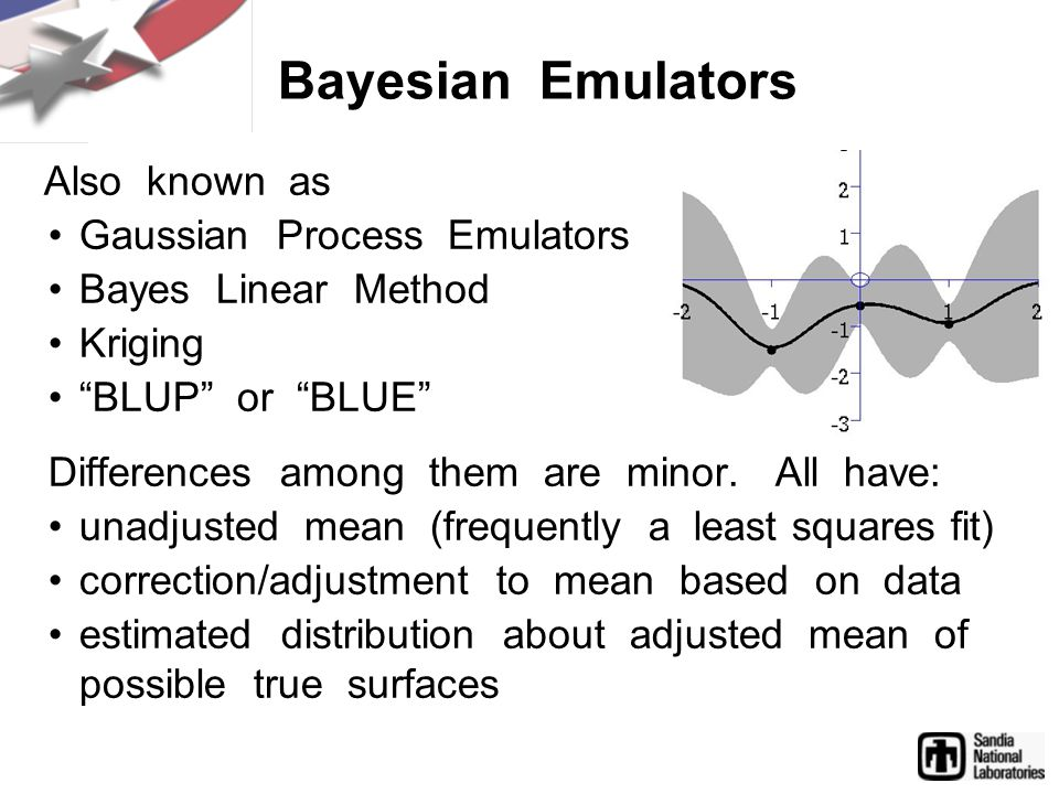 Also known as Gaussian Process Emulators Bayes Linear Method Kriging BLUP or BLUE Differences among them are minor.