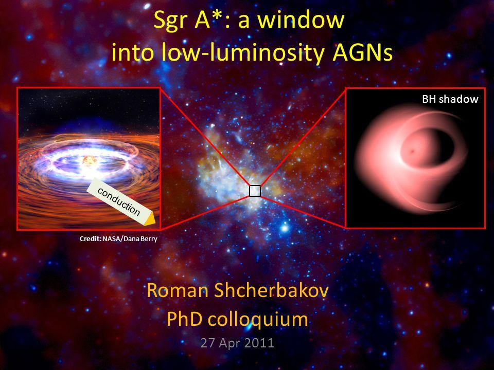 Sgr A*: a window into low-luminosity AGNs Roman Shcherbakov PhD colloquium 27 Apr 2011 Credit: NASA/Dana Berry conduction BH shadow