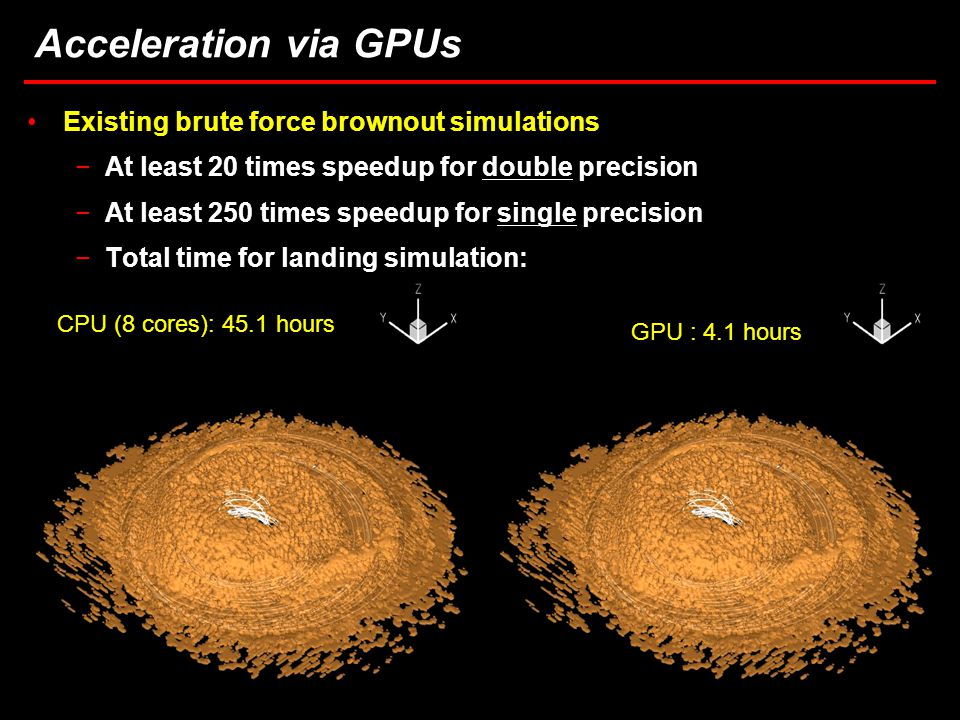 17 Task 3.5: Computational Considerations in Brownout Simulations Acceleration via GPUs Existing brute force brownout simulations −At least 20 times speedup for double precision −At least 250 times speedup for single precision −Total time for landing simulation: CPU (8 cores): 45.1 hours GPU : 4.1 hours