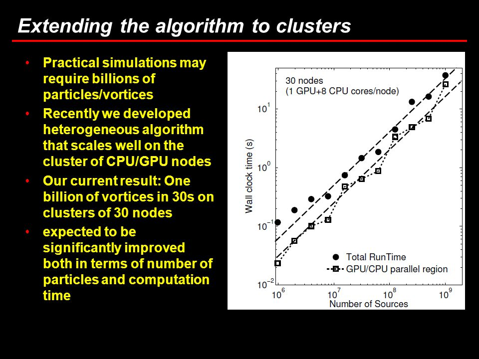 34 Task 3.5: Computational Considerations in Brownout Simulations Extending the algorithm to clusters Practical simulations may require billions of particles/vortices Recently we developed heterogeneous algorithm that scales well on the cluster of CPU/GPU nodes Our current result: One billion of vortices in 30s on clusters of 30 nodes expected to be significantly improved both in terms of number of particles and computation time