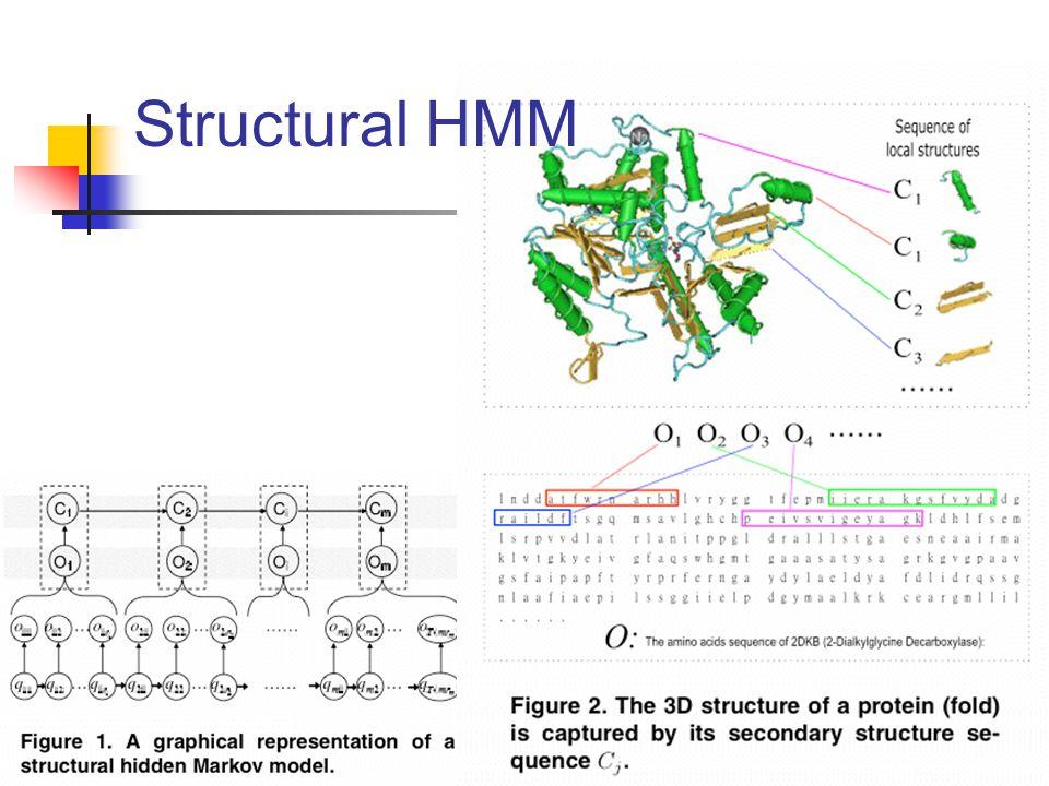 Structural HMM