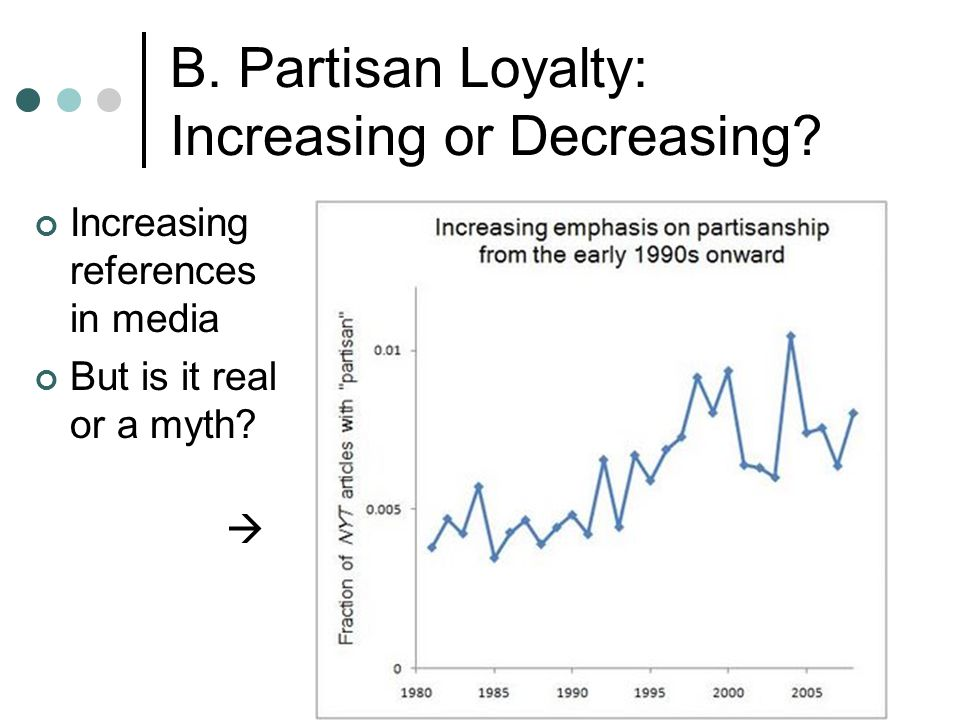 B. Partisan Loyalty: Increasing or Decreasing.