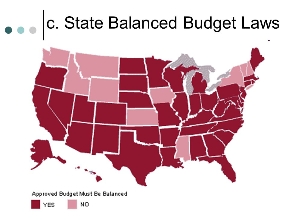 c. State Balanced Budget Laws